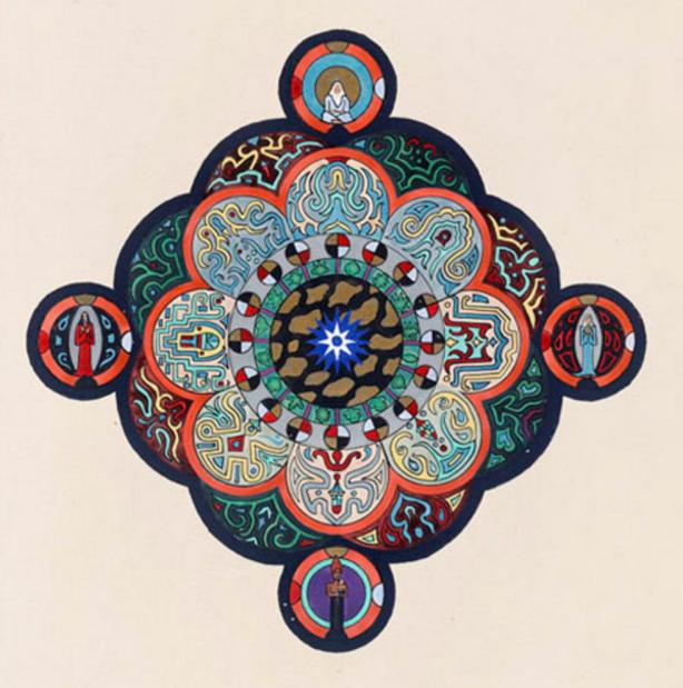 Jung Mandala