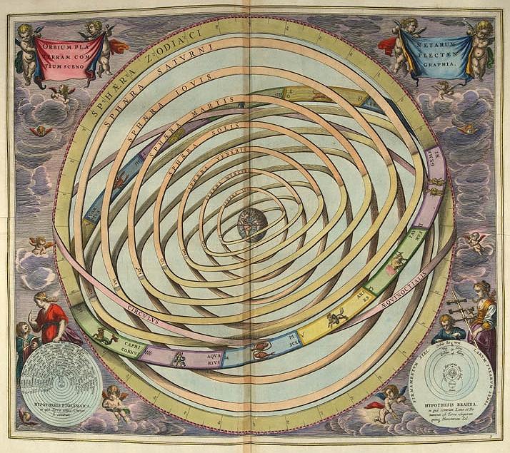 Ptolemaic Cosmos
